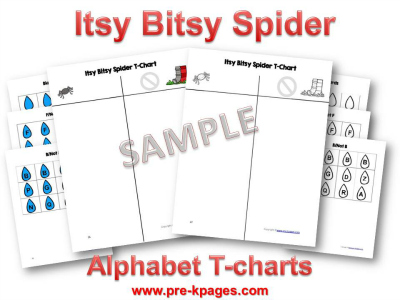 Printable Visual Discrimination Activity with Itsy Bitsy Spider Theme