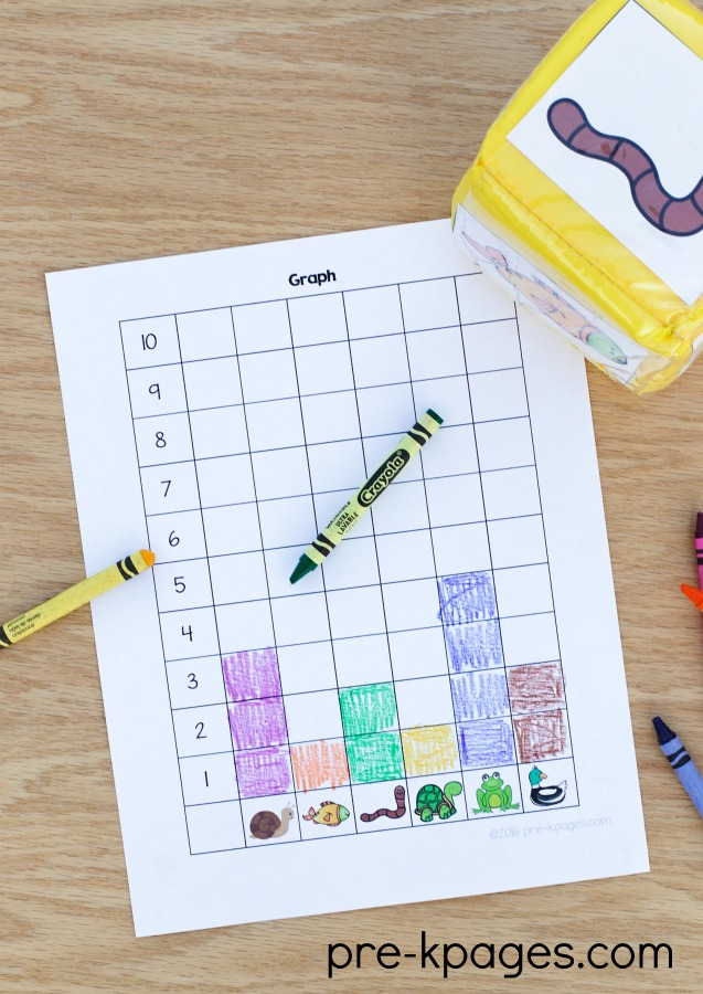 Printable Pond Theme Graphing Activity