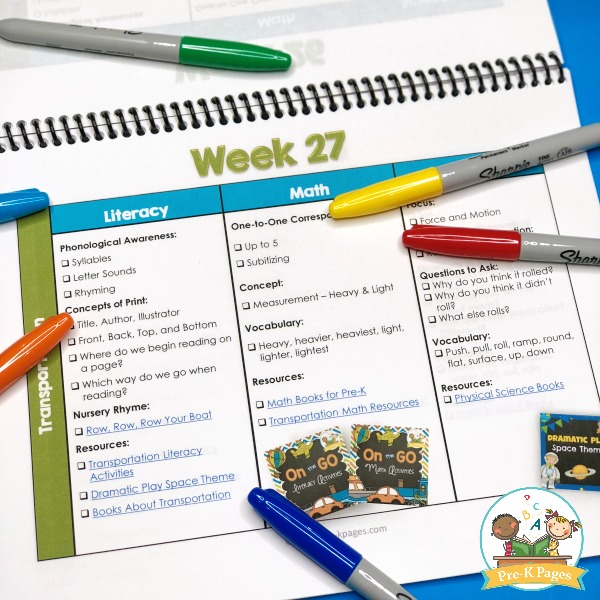 Curriculum Planning Map for Preschool