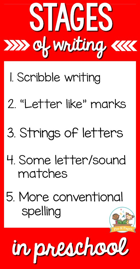 Stages of Writing in Preschool