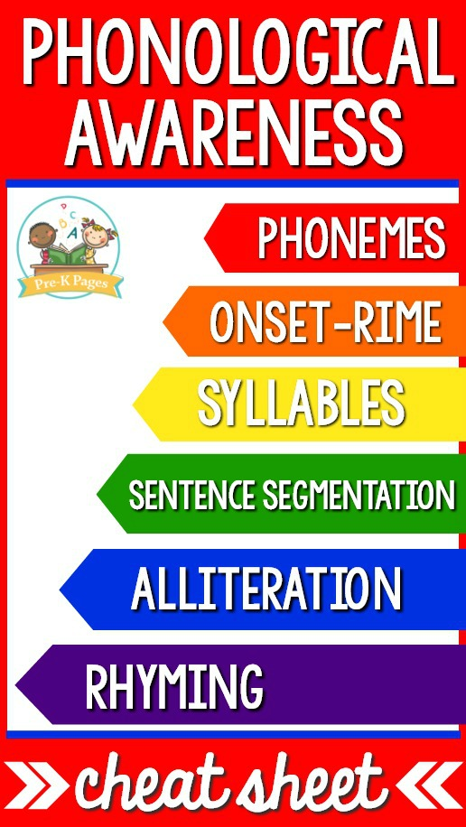 phonological awareness cheat sheet