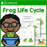 Frog Life Cycle Science Lesson